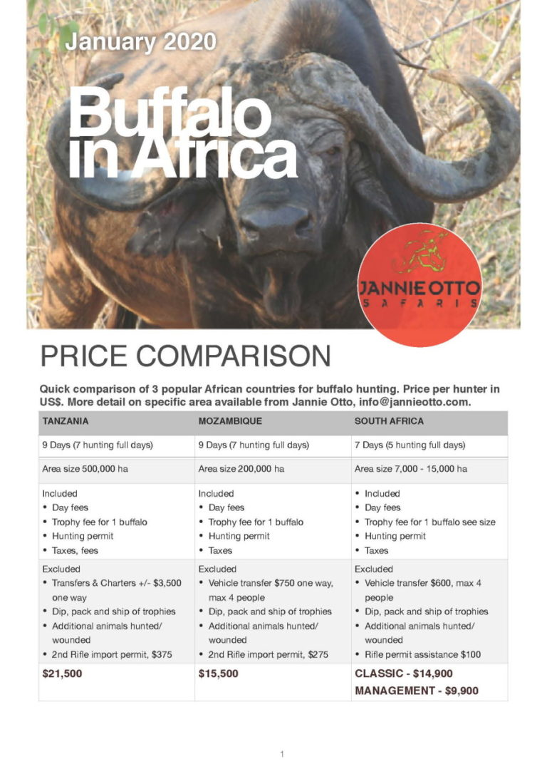 2020 Package Buffalo Price Comparison