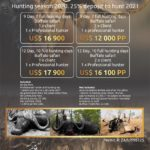 Tanzania – Selous Game Reserve 9 & 12 Day Packages
